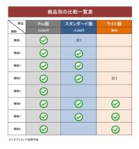 比較表のテンプレート