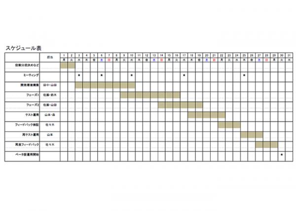 プロジェクトのスケジュール表のテンプレート・Excel