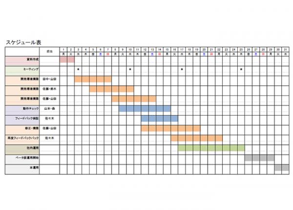 プロジェクトのスケジュール表のテンプレート書式02・Excel