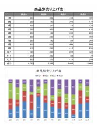 100%積み上げ棒グラフの月別集計表テンプレート書式・Excel
