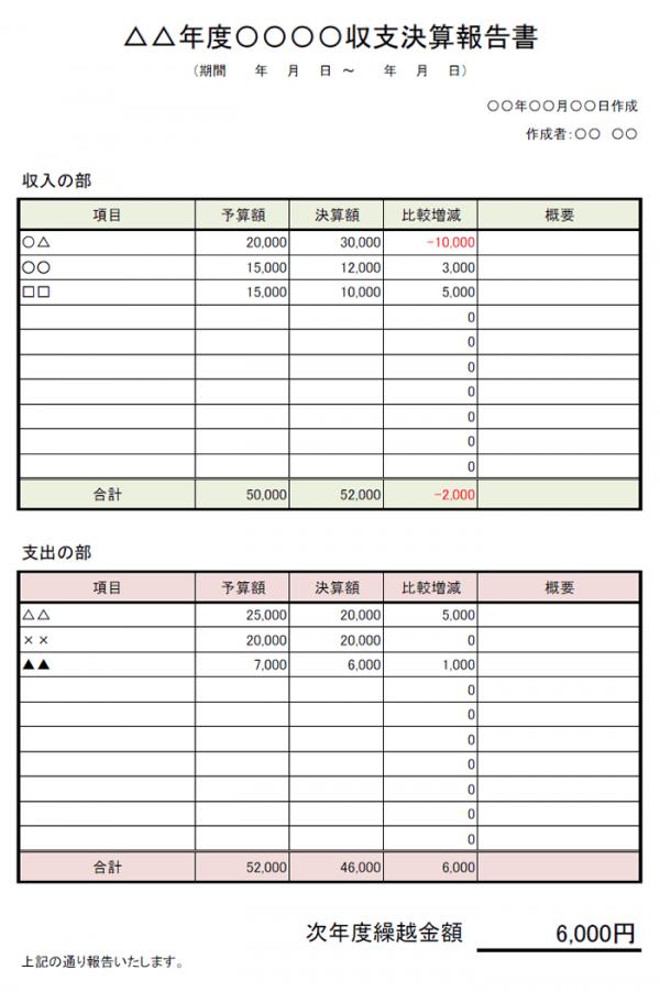 収支報告書のテンプレート書式03・Excel