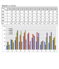 商品別対比表グラフのテンプレート