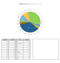 1日のスケジュール表のテンプレート書式・Excel