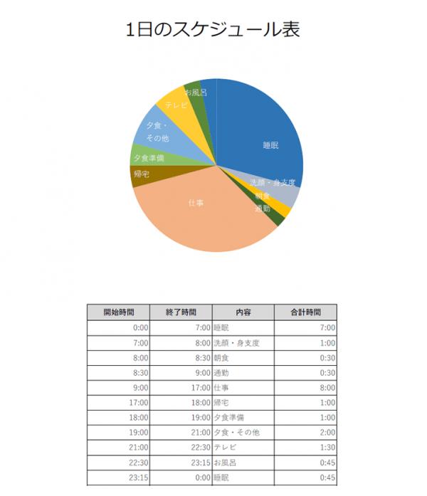 1日のスケジュール表のテンプレート書式02・Excel