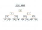 家系図のテンプレート書式02・Excel