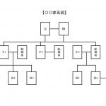 家系図のテンプレート書式03・Excel