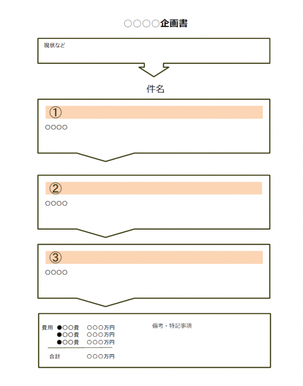 フロー形式の企画書テンプレート書式・Excel