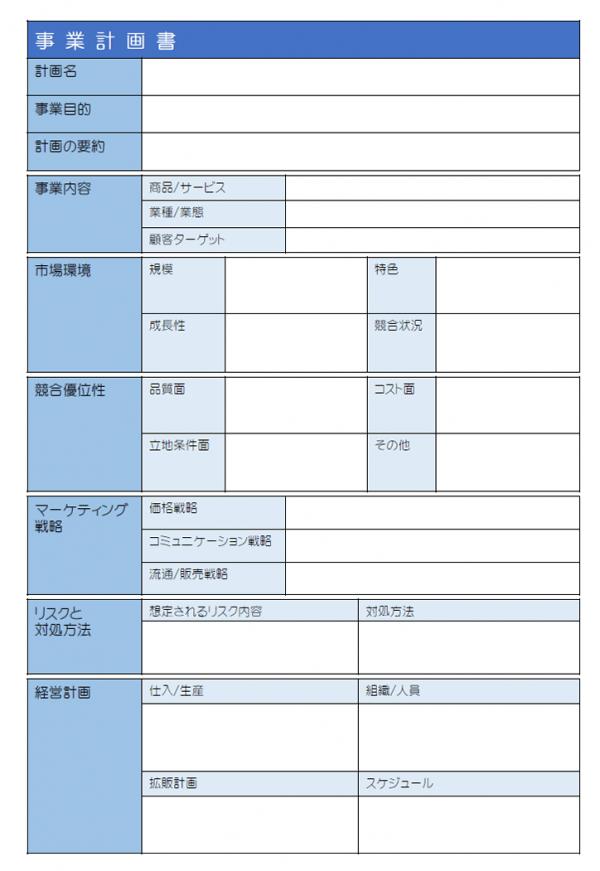 事業企画書のテンプレート書式02・PowerPoint