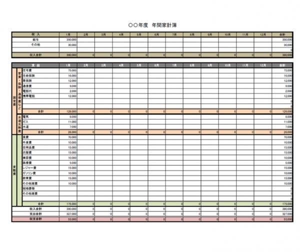 年間の家計簿のテンプレート書式・Excel
