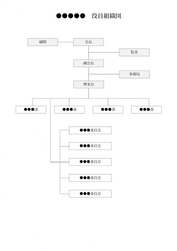 役員組織図のテンプレート書式・Word