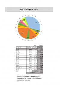 1日のスケジュール表のテンプレート書式03・Excel