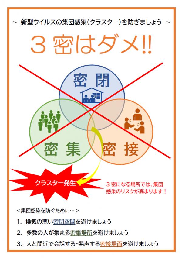 3密・感染症対策のポスターのテンプレート書式・Word