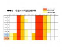 お店の混雑予想表のテンプレート書式・Excel