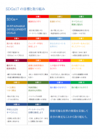 SDGsの17の目標(カラー)のテンプレート書式・Word