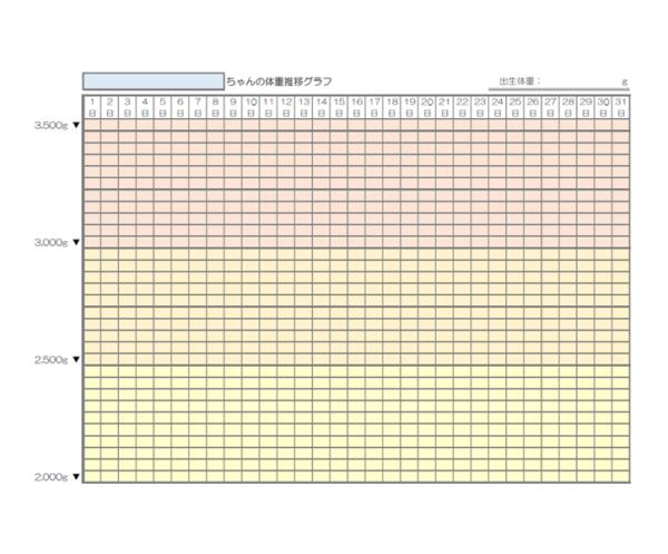 赤ちゃん用の体重推移グラフのテンプレート書式・Excel