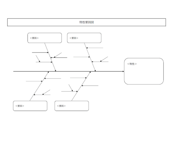 特性要因図のテンプレート書式・Word