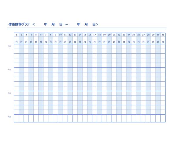 体重推移グラフのテンプレート書式02・Word